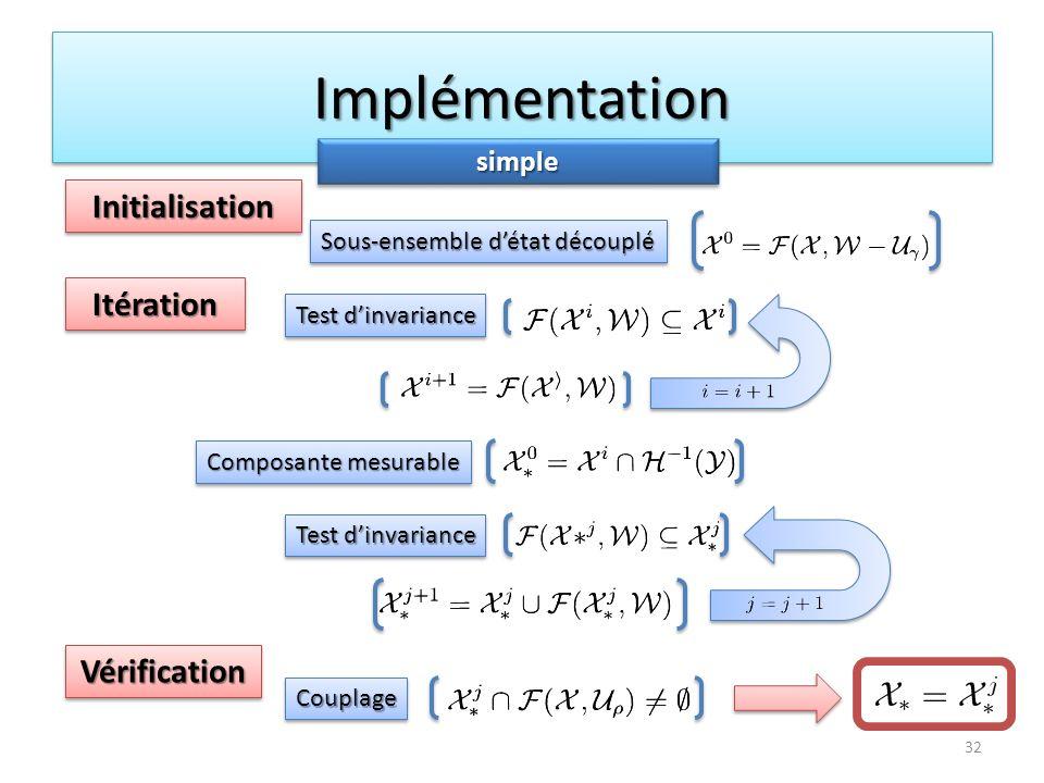 Implémentation Initialisation Itération Vérification simple