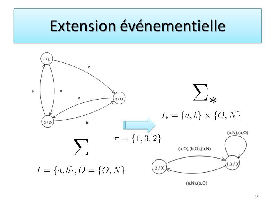 Extension événementielle