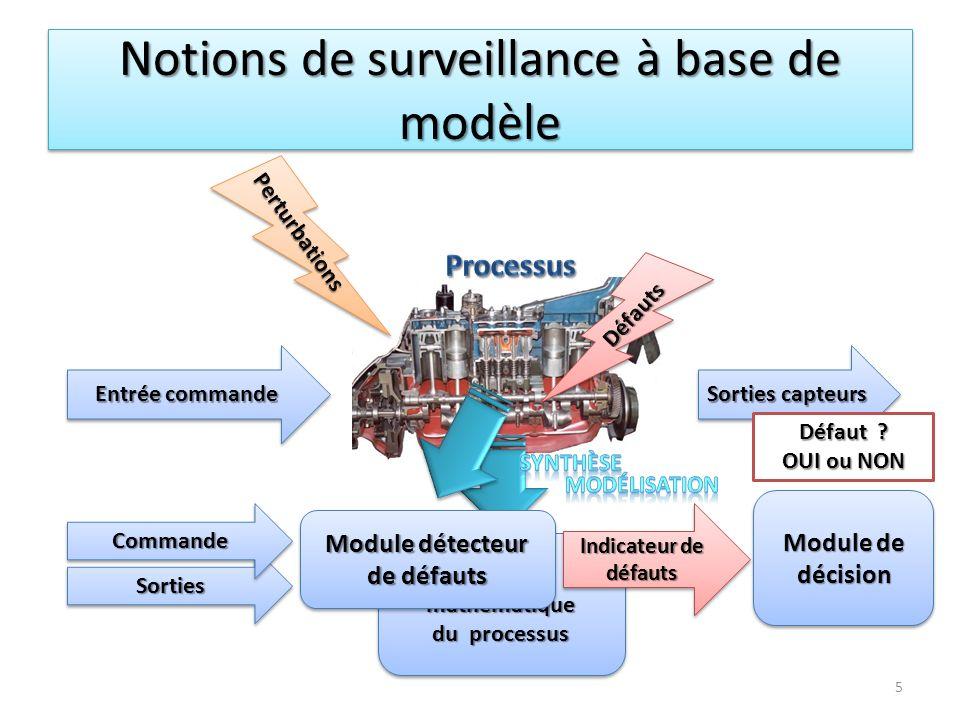 Notions de surveillance à base de modèle