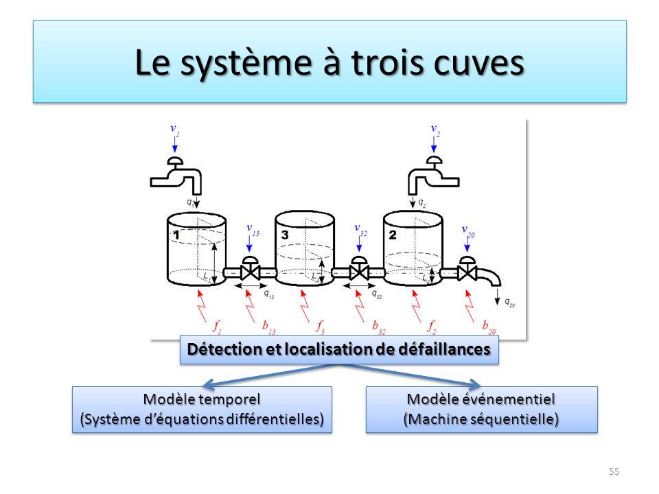 Le système à trois cuves