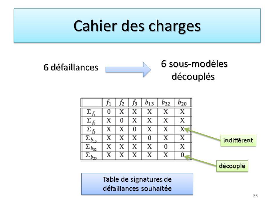 Cahier des charges 6 sous-modèles découplés 6 défaillances