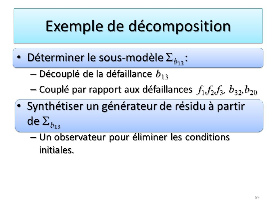 Exemple de décomposition