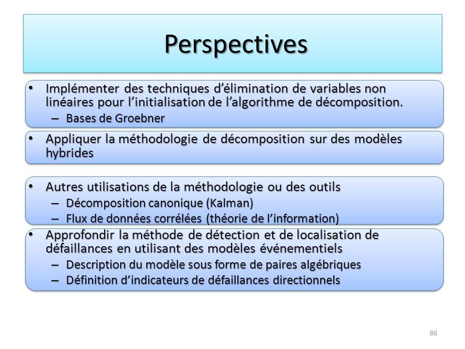 Perspectives Implémenter des techniques d'élimination de variables non linéaires pour l'initialisation de l'algorithme de décomposition.