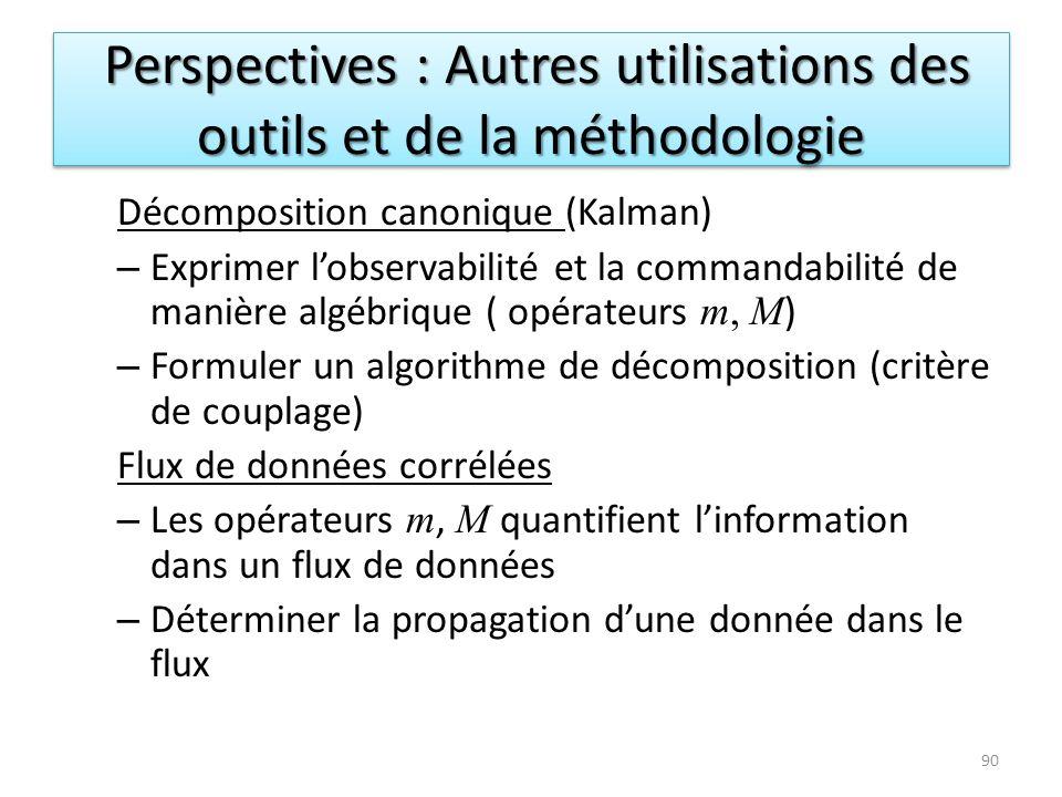 Perspectives : Autres utilisations des outils et de la méthodologie
