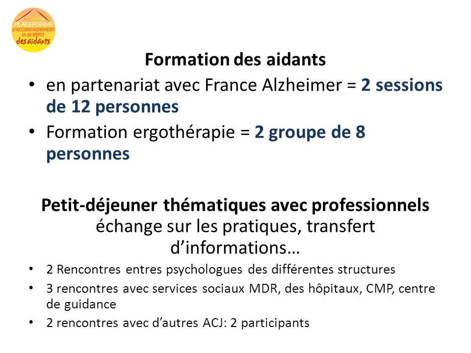 en partenariat avec France Alzheimer = 2 sessions de 12 personnes