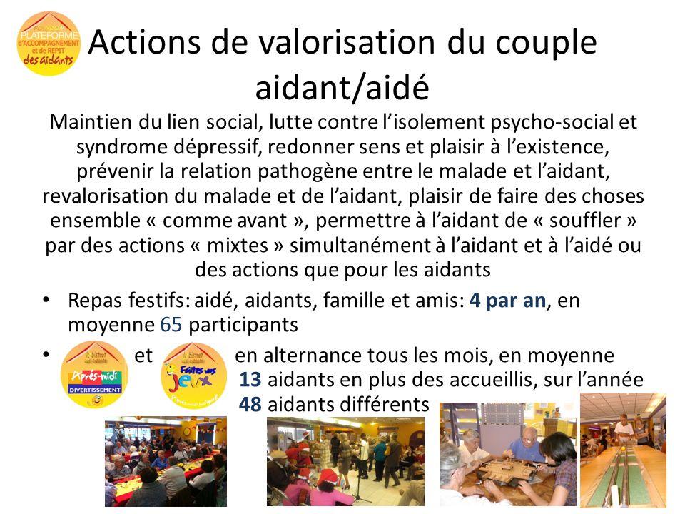 Actions de valorisation du couple aidant/aidé