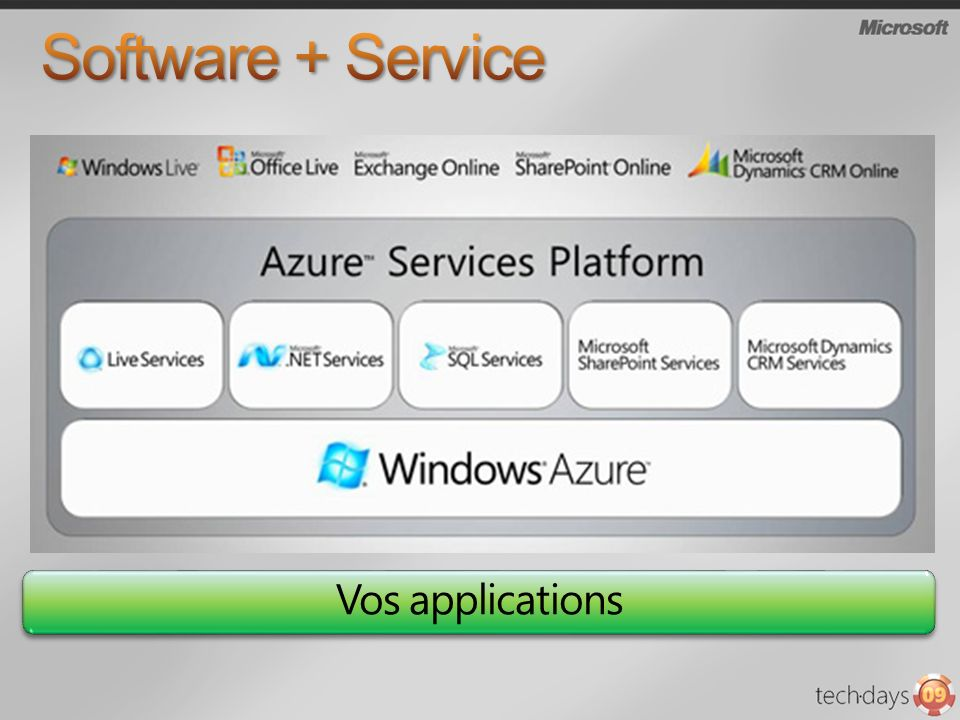 Software + Service Vos applications