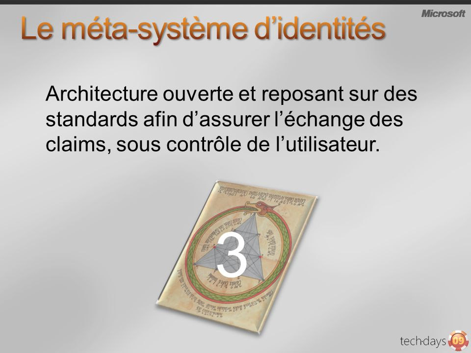 Le méta-système d'identités