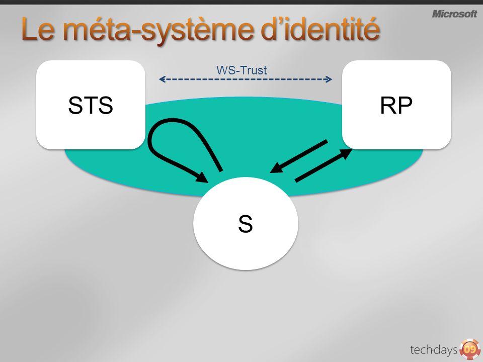 Le méta-système d'identité