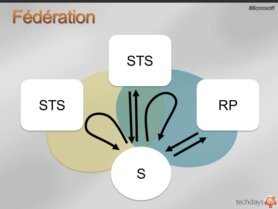 Fédération STS STS RP S