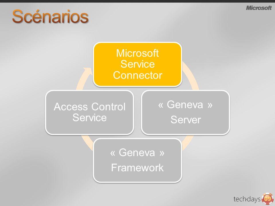 Scénarios Microsoft Service Connector « Geneva » Server Framework