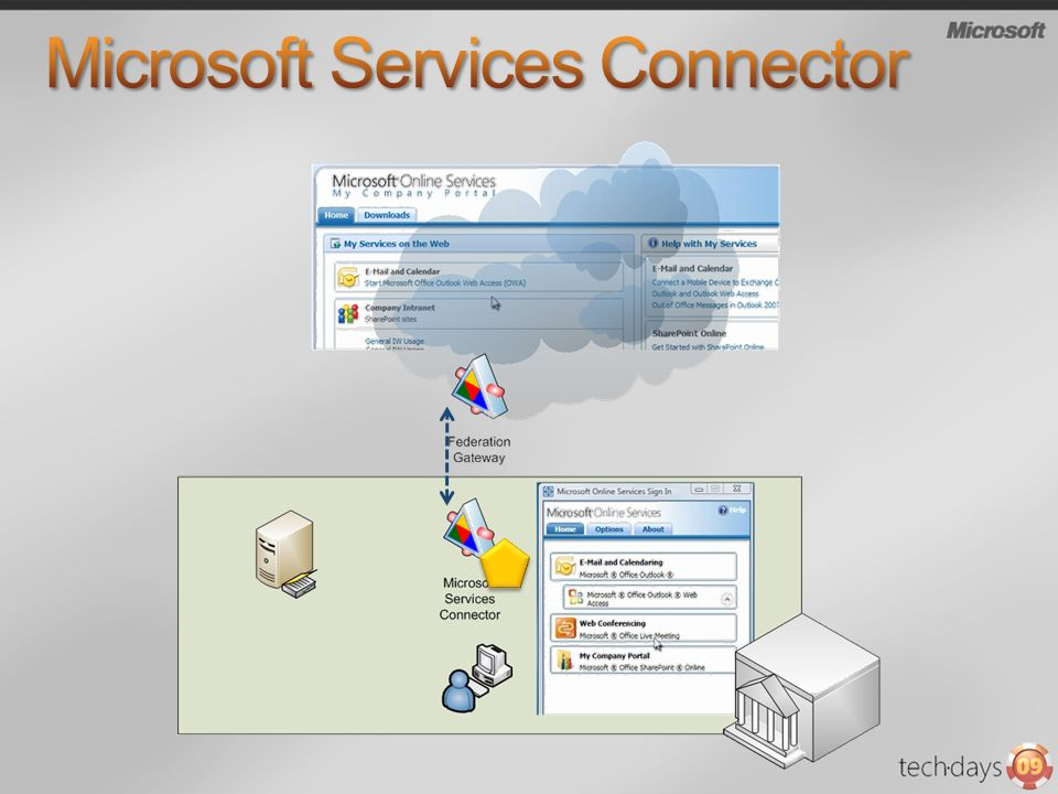 Microsoft Services Connector
