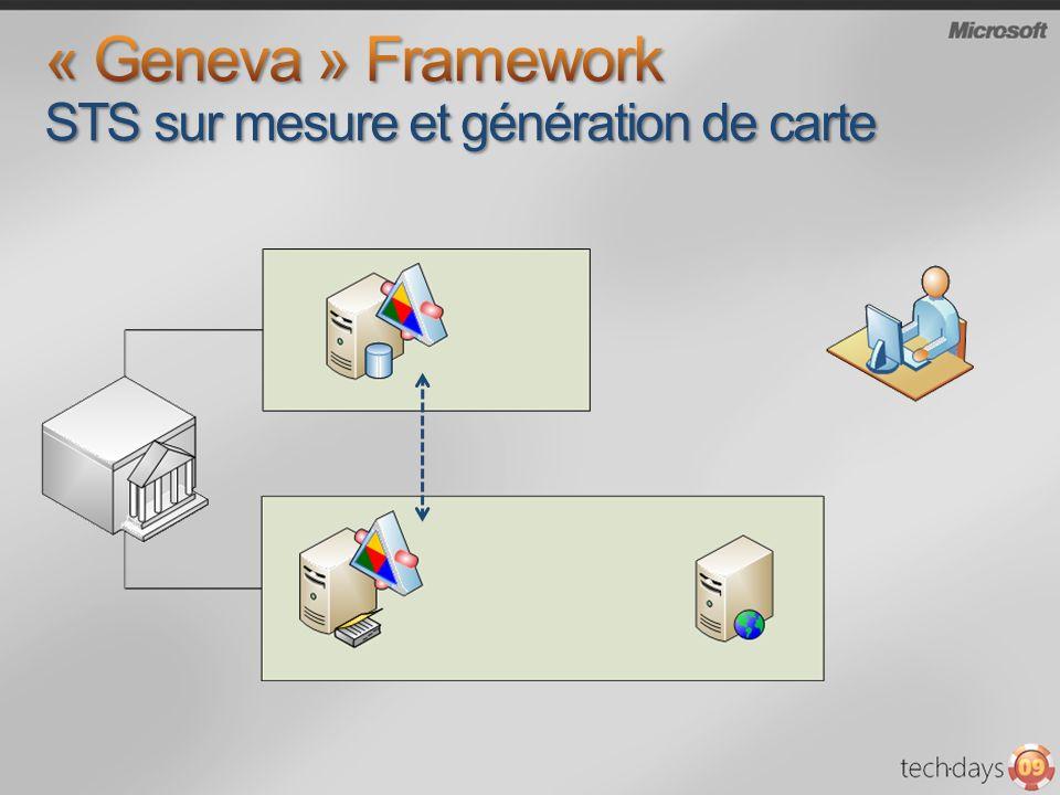 « Geneva » Framework STS sur mesure et génération de carte
