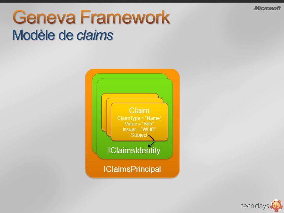 Geneva Framework Modèle de claims