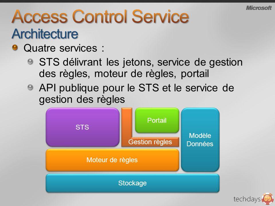 Access Control Service Architecture