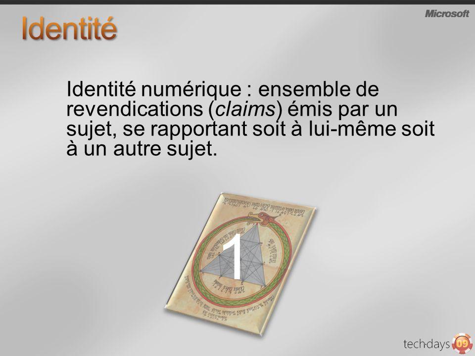 Identité Identité numérique : ensemble de revendications (claims) émis par un sujet, se rapportant soit à lui-même soit à un autre sujet.