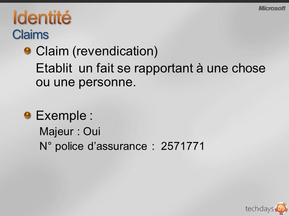 Identité Claims Claim (revendication)