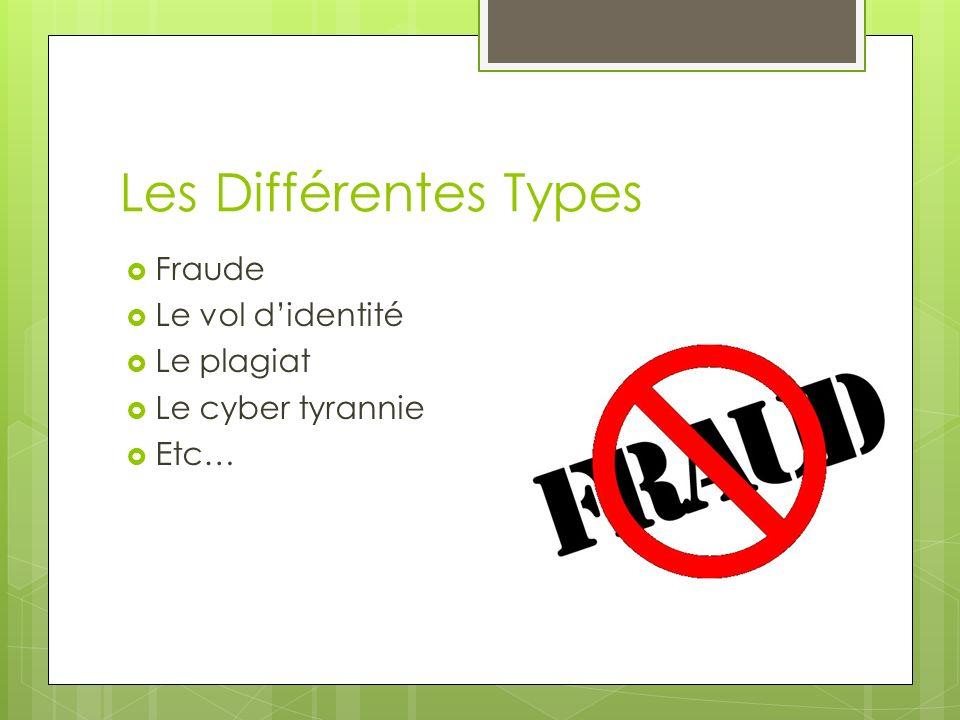 Les Différentes Types Fraude Le vol d'identité Le plagiat