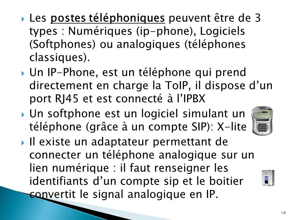Les postes téléphoniques peuvent être de 3 types : Numériques (ip-phone), Logiciels (Softphones) ou analogiques (téléphones classiques).