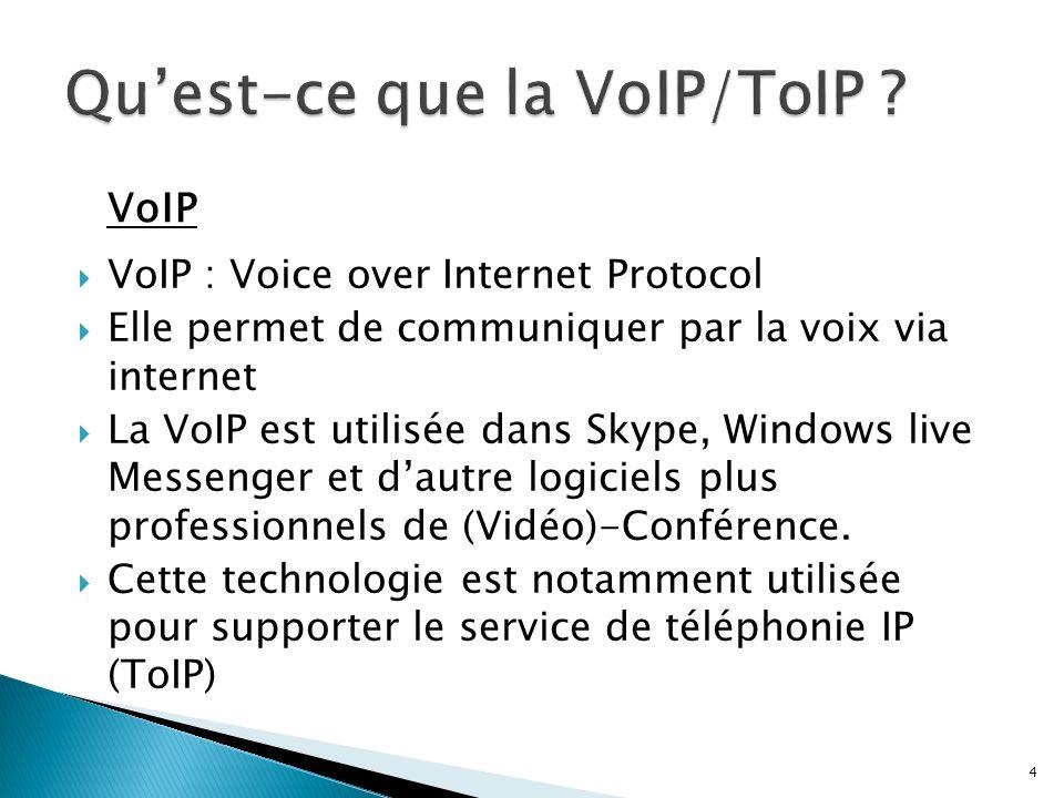 Qu'est-ce que la VoIP/ToIP