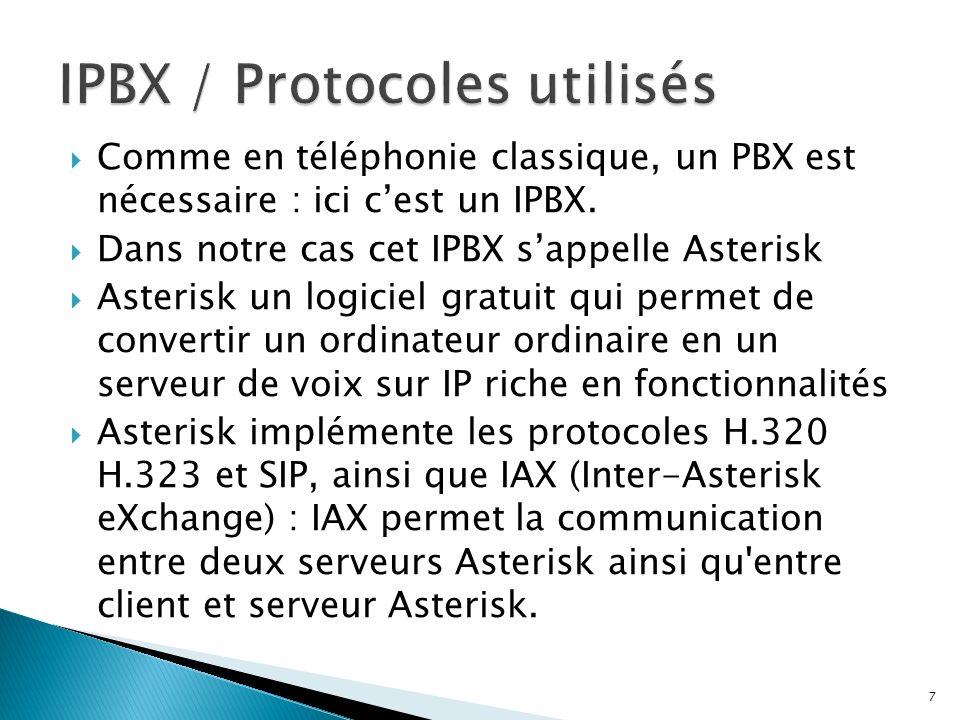 IPBX / Protocoles utilisés