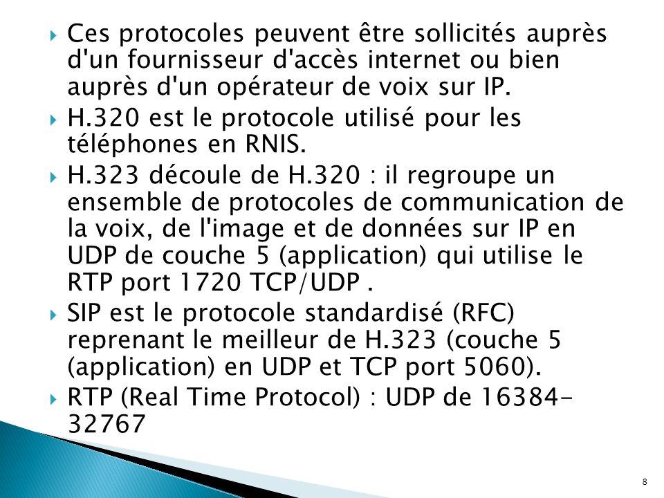 Ces protocoles peuvent être sollicités auprès d un fournisseur d accès internet ou bien auprès d un opérateur de voix sur IP.