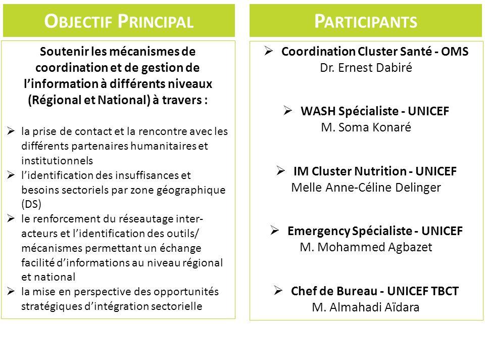 Objectif Principal Participants