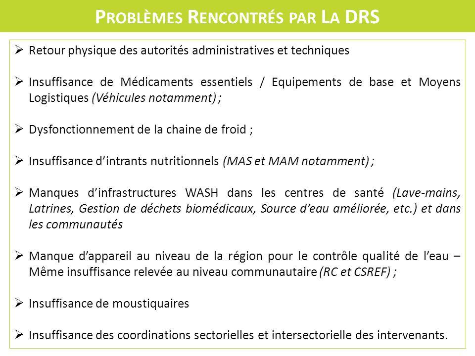 Problèmes Rencontrés par La DRS
