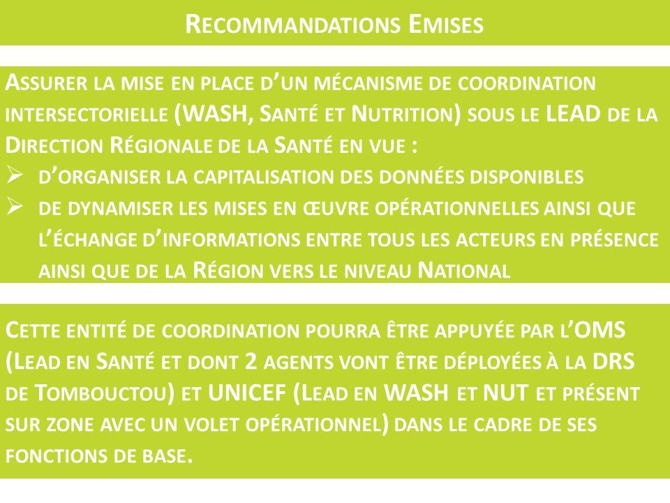 Recommandations Emises