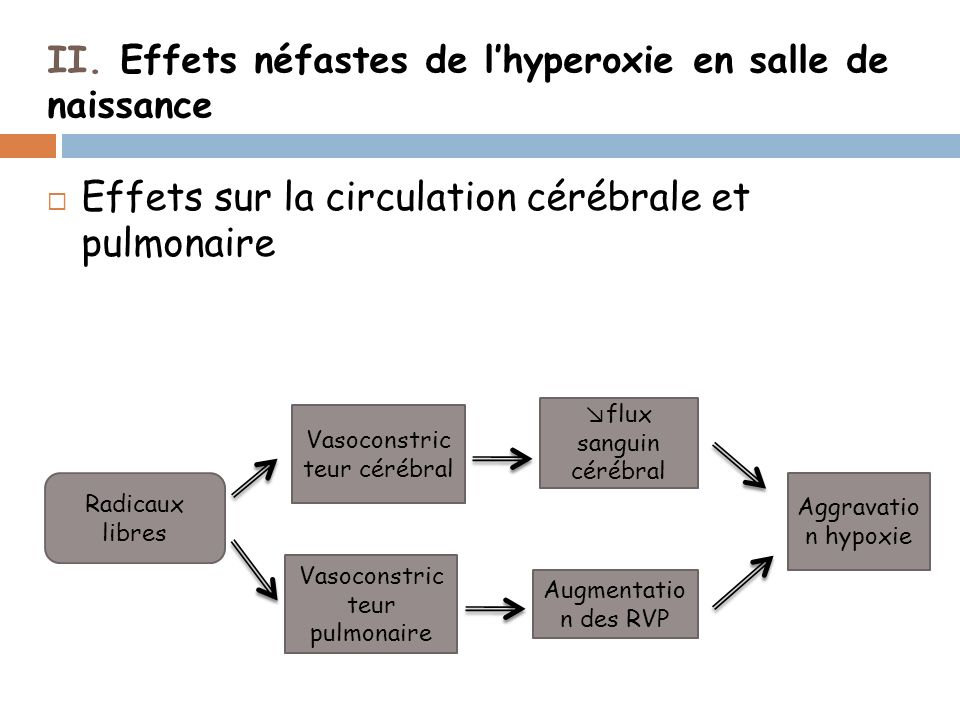 II. Effets néfastes de l'hyperoxie en salle de naissance
