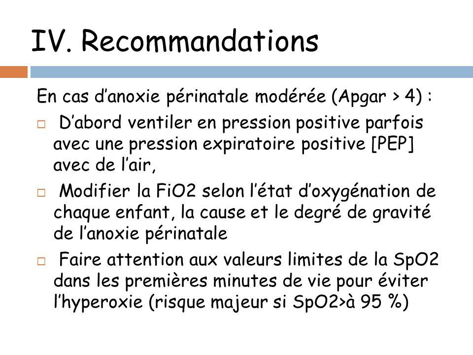 IV. Recommandations En cas d'anoxie périnatale modérée (Apgar > 4) :