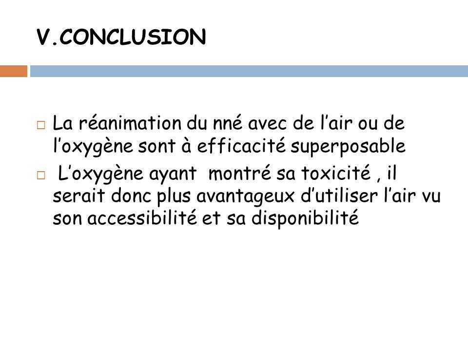 V.CONCLUSION La réanimation du nné avec de l'air ou de l'oxygène sont à efficacité superposable.