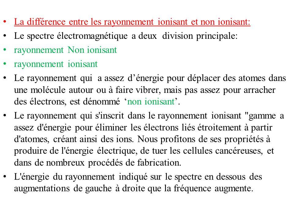 La différence entre les rayonnement ionisant et non ionisant: