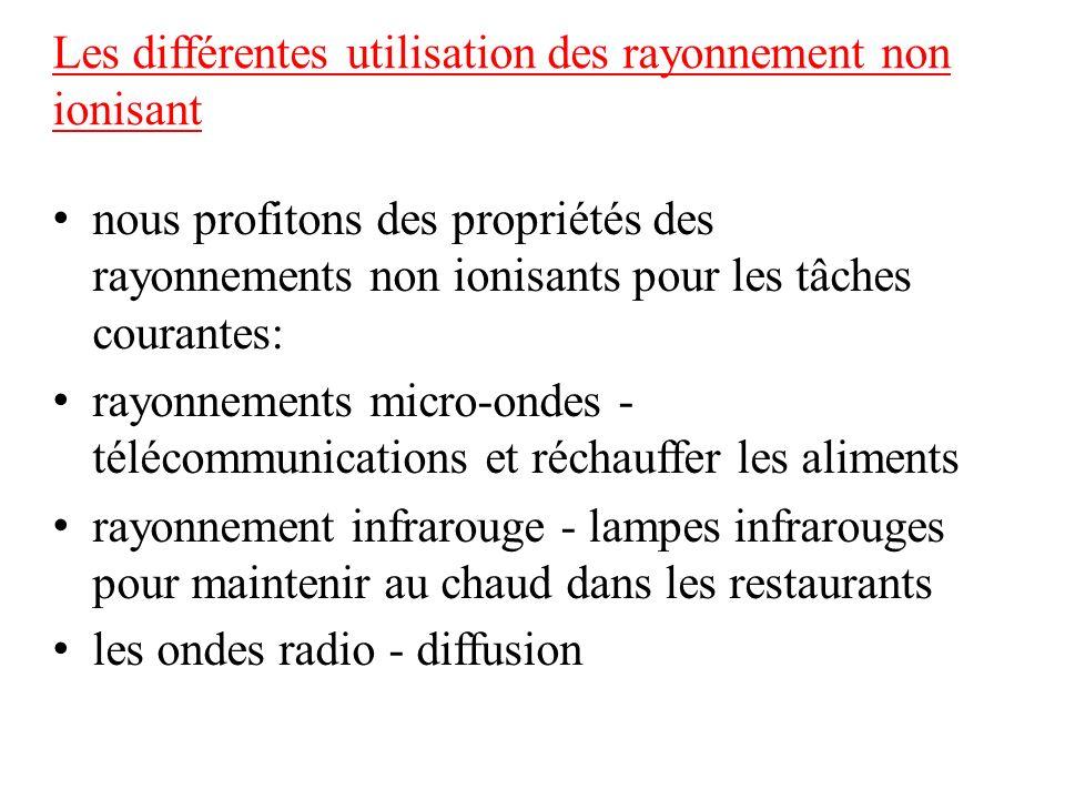 Les différentes utilisation des rayonnement non ionisant
