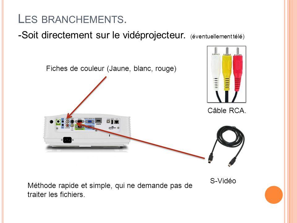 Les branchements. Soit directement sur le vidéprojecteur. (éventuellement télé) Fiches de couleur (Jaune, blanc, rouge)