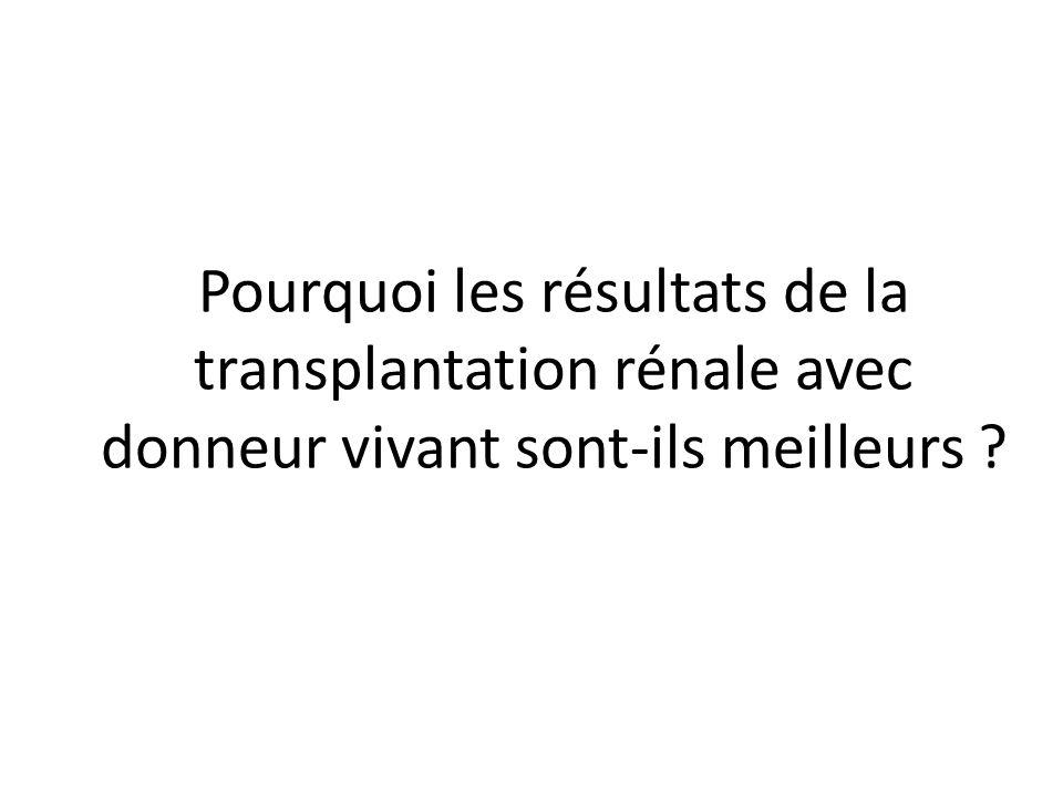 Pourquoi les résultats de la transplantation rénale avec donneur vivant sont-ils meilleurs