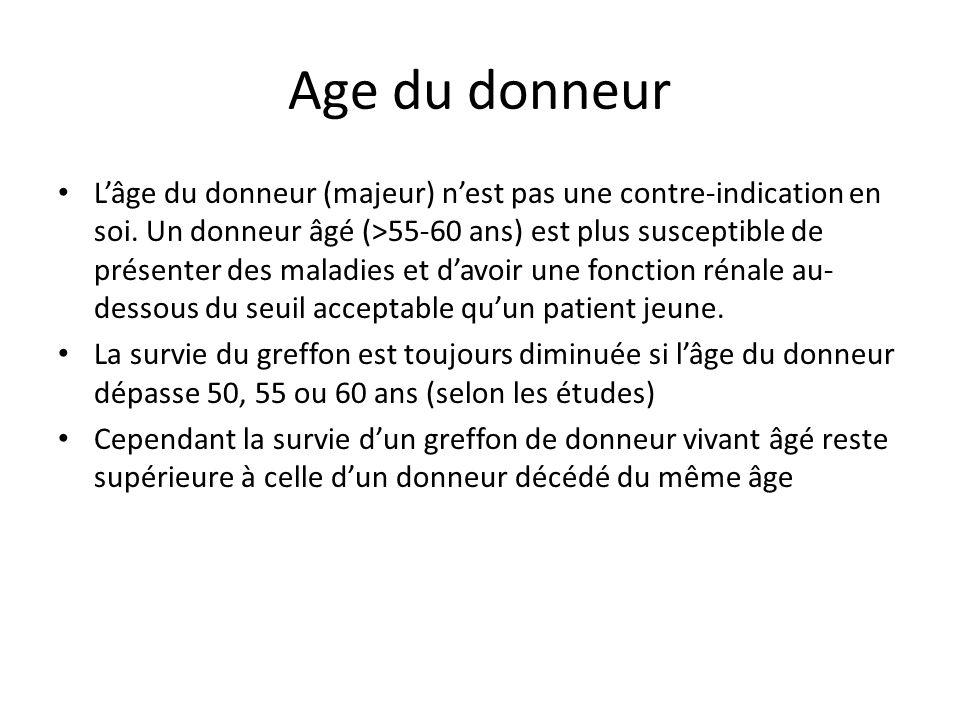 Age du donneur