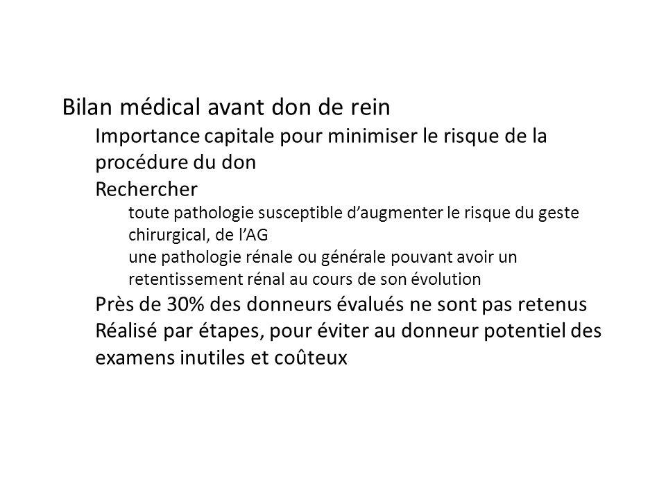 Bilan médical avant don de rein