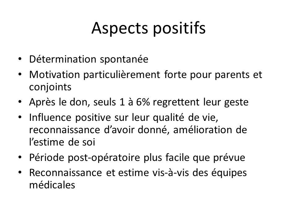 Aspects positifs Détermination spontanée
