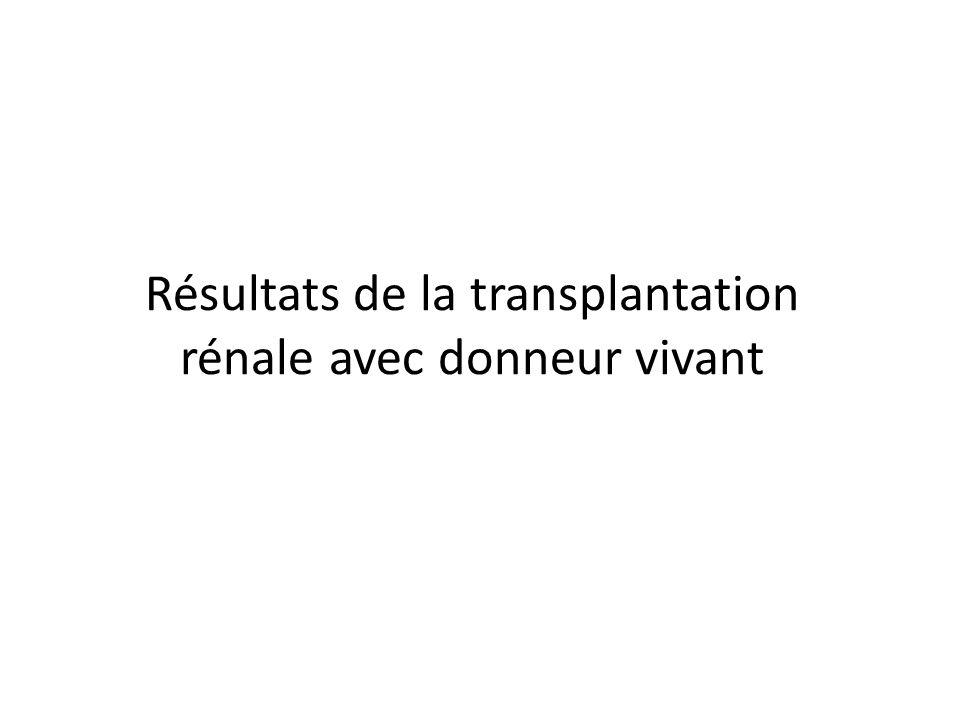Résultats de la transplantation rénale avec donneur vivant