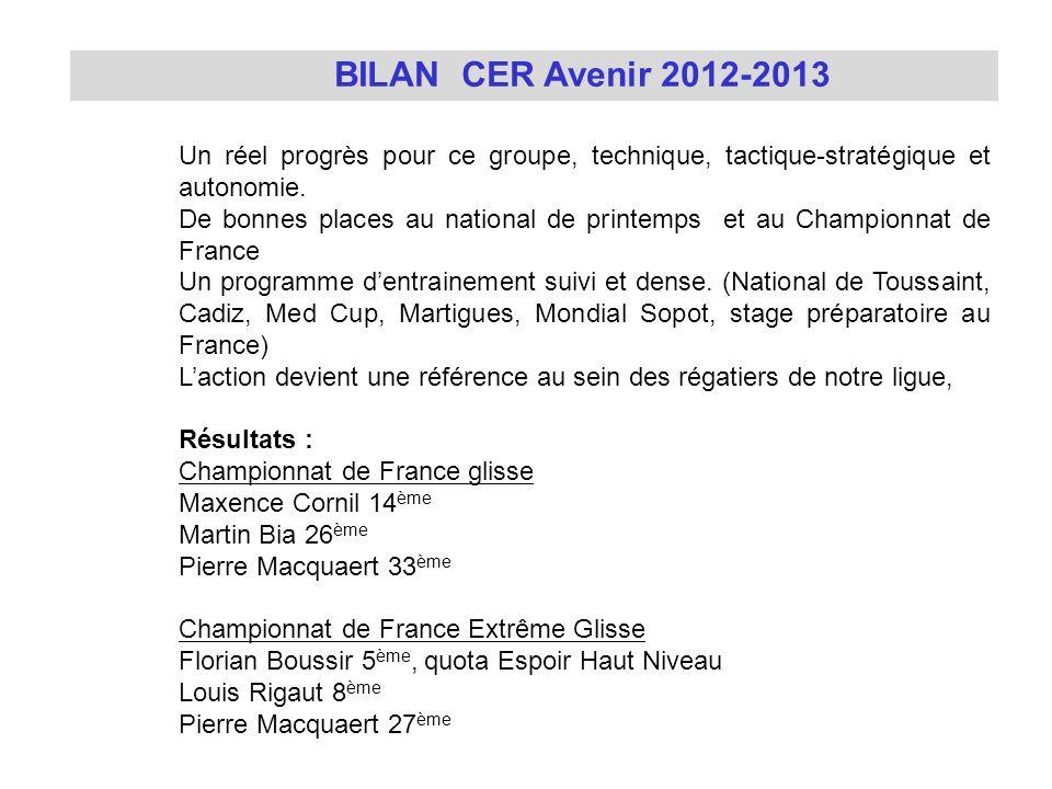 BILAN CER Avenir 2012-2013 Un réel progrès pour ce groupe, technique, tactique-stratégique et autonomie.