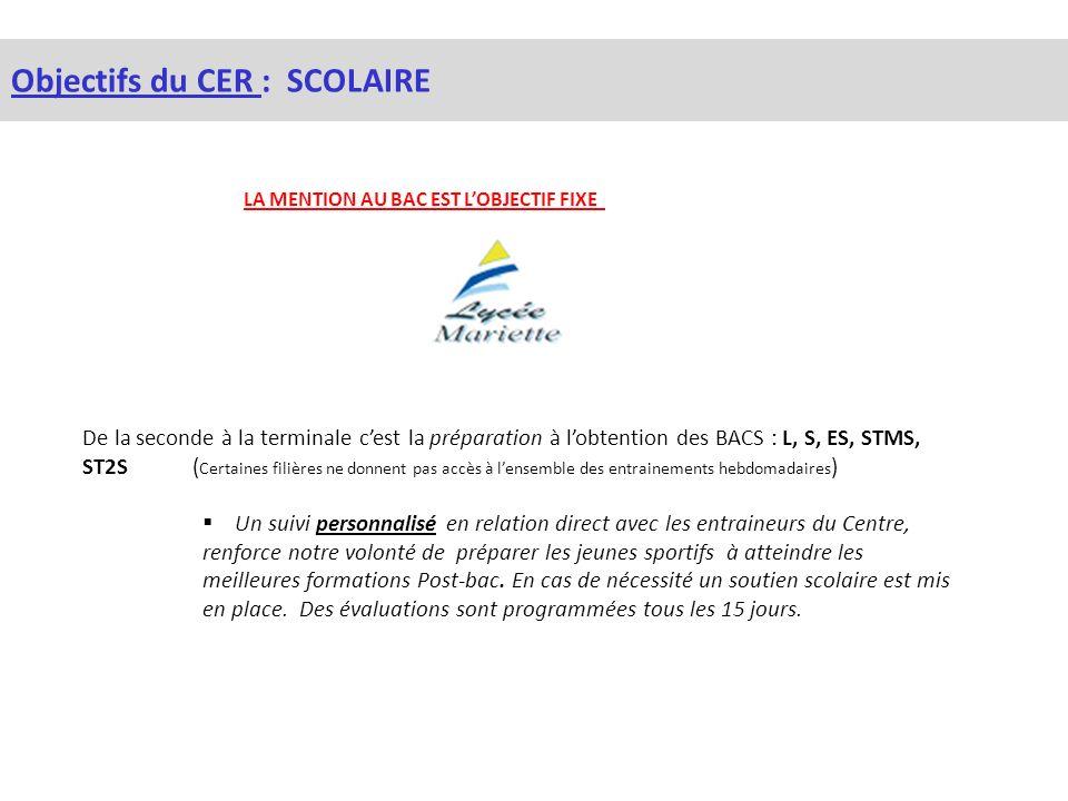 Objectifs du CER : SCOLAIRE