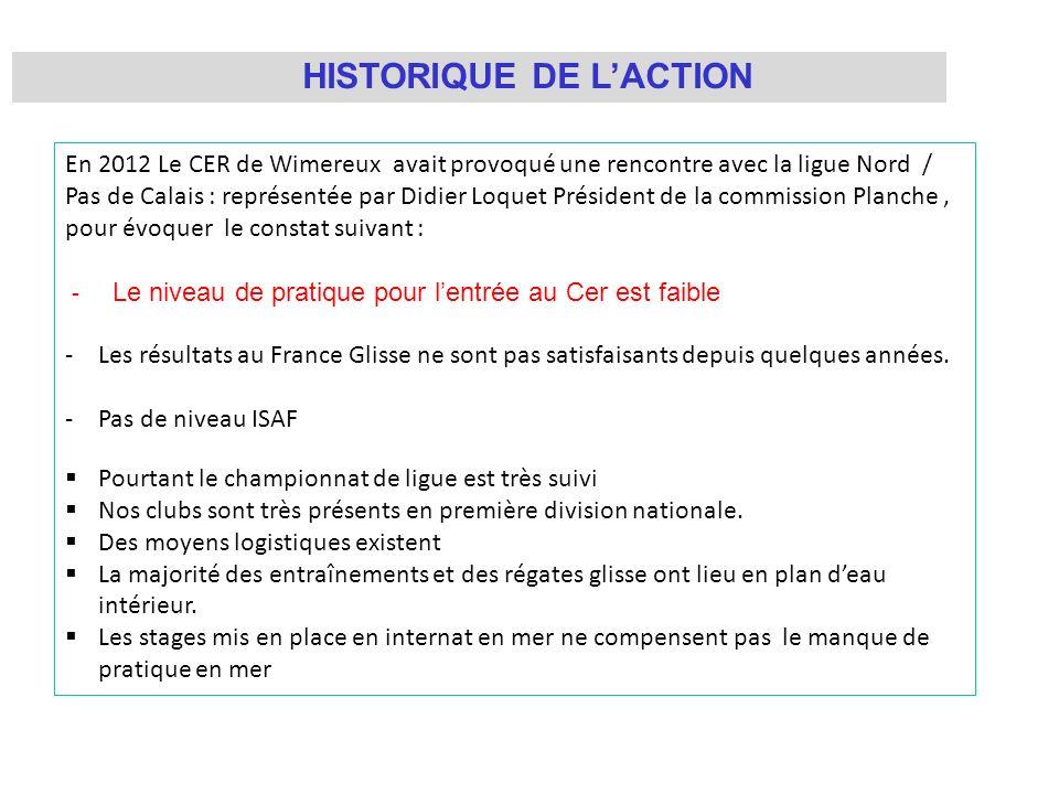 HISTORIQUE DE L'ACTION