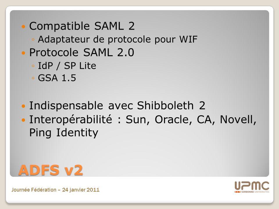 ADFS v2 Compatible SAML 2 Protocole SAML 2.0