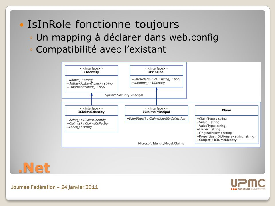 .Net IsInRole fonctionne toujours