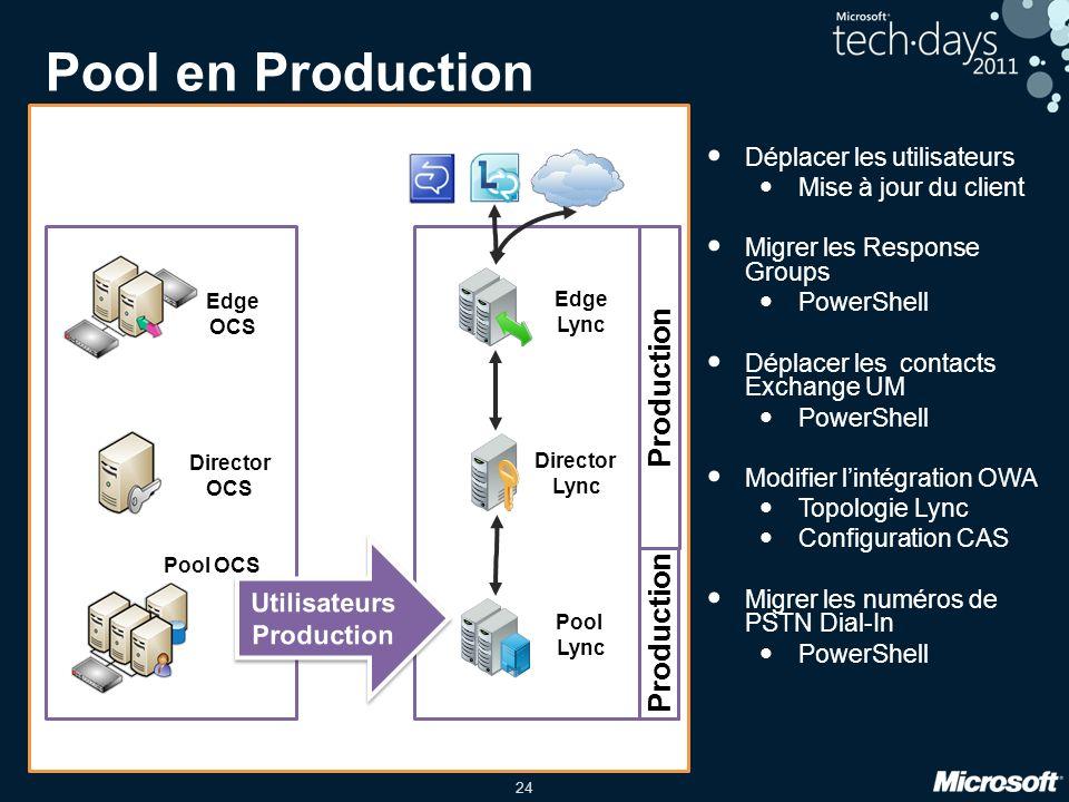 Utilisateurs Production