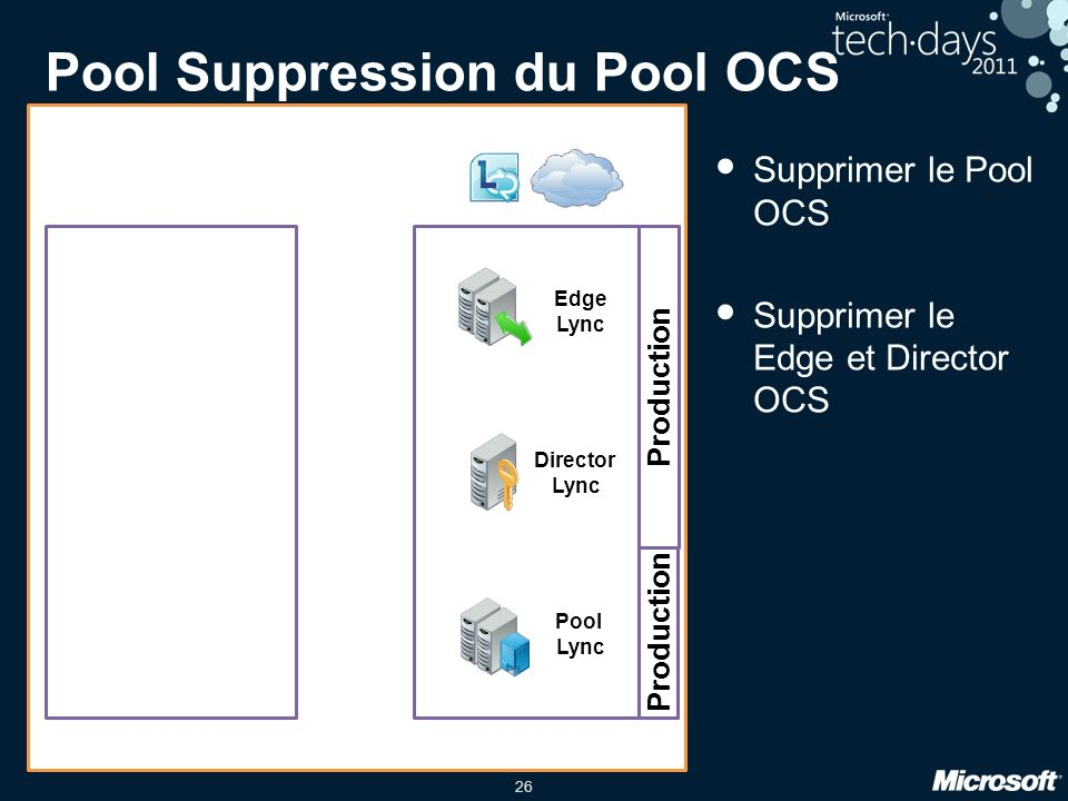 Pool Suppression du Pool OCS