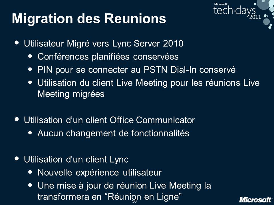 Migration des Reunions