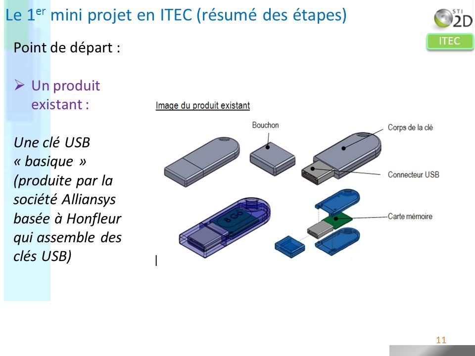 Le 1er mini projet en ITEC (résumé des étapes)