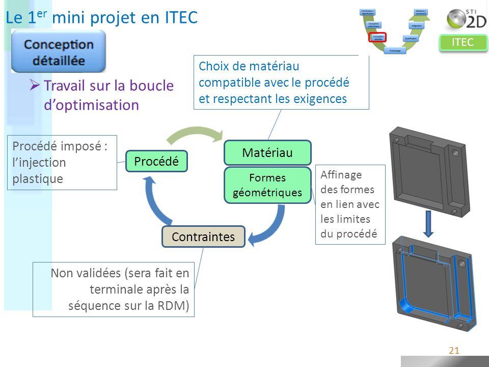 Le 1er mini projet en ITEC